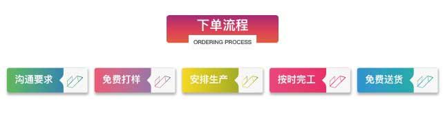 印刷下单流程