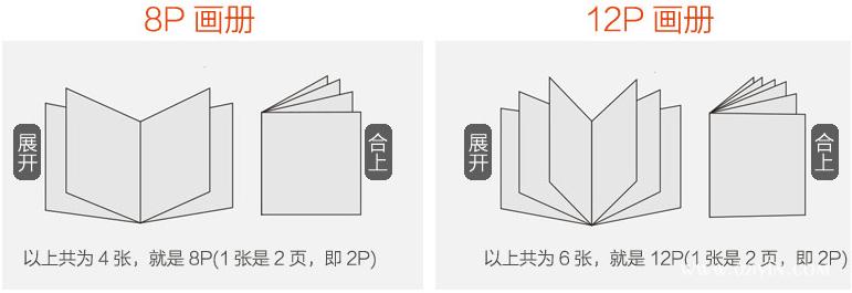 精美画册印刷是展现企业实力的象征