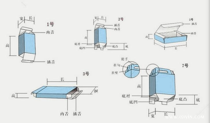 包装盒印刷报价规格数量材料印刷及工艺