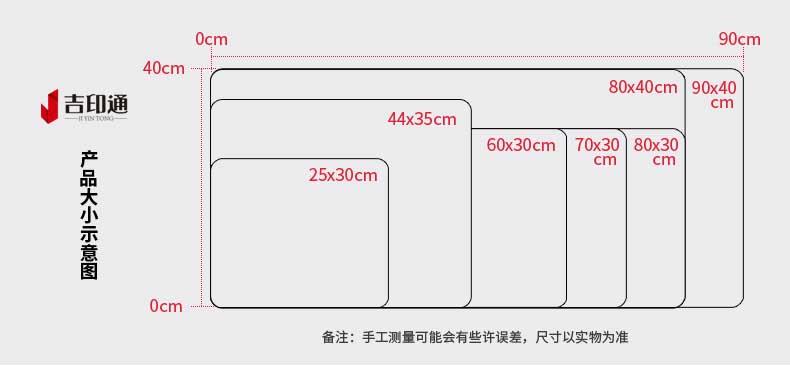 常用鼠标垫尺寸是多大的?鼠标垫尺寸是多少?